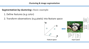 2 Colors That Go Together by Clustering U0026 Image Segmentation Goal Identify Groups Of Pixels