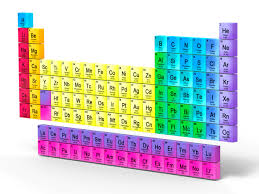 Periodic Table With Family Names Semimetals Or Metalloids List Of Elements