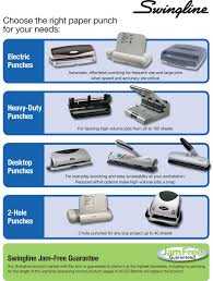 amazon com swingline 3 hole punch low force 12 sheets punch