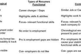 three types of resume formats smartness inspiration different