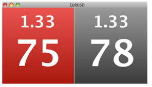 prezzo bid cambio dollaro eur usd grafico e quotazione in tempo