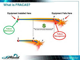 fracas report template failure reporting analysis corrective system