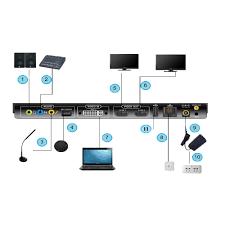 h 323 video conference system 2 0megapixel 1080p 60fps 12x zoom