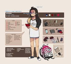 Hentai Meme - meet the artist meme ace by ayshiun on deviantart
