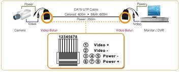 cctv balun wiring diagram wiring diagram and schematic diagram