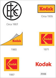 the last kodak moment the economist world news the ipkat kodak s ip golem