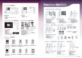 sierra innovations kocom catalogue