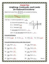 form a graphing continuity and limits with rational functions by