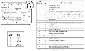 1994 ford aerostar fuse box diagram vehiclepad 1996 ford