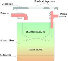 vasche imof la vasca imhoff associazione roma sotterranea