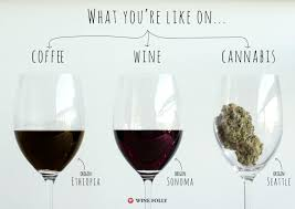 wine glass with initials your brain on coffee wine and cannabis wine folly