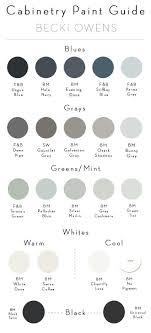 best blue for kitchen cabinets 13 best kitchen ideas images on pinterest kitchen modern dream