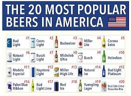 bud light beer advocate the 20 most popular beers in america are you surprised list