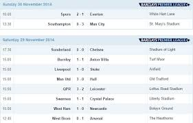english premier league results table premier league news on table fixtures scores and results daily