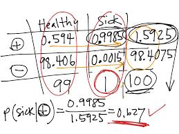 showme go math grade 6 chapter 3 lesson 3 9 answer key