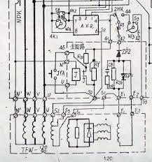 cr4 thread avr for 100 kva alternator