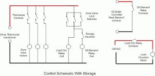 honeywell zone control valve wiring diagram honeywell zone valve