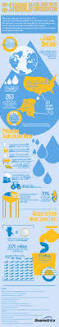 Taglines On Innovation 55 Examples Of Catchy Water Conservation Slogans And Taglines