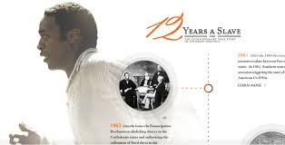 ad exclusive 12 years a slave timeline awards daily