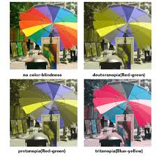 Color Blindness Psychology Neurobiology Can Color Blindness Be Treated With Image Filtering
