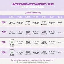 abs workout weight loss boot c