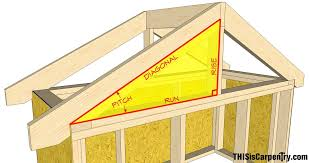 How To Build A Shed Roof House by Common Rafter Framing Thisiscarpentry