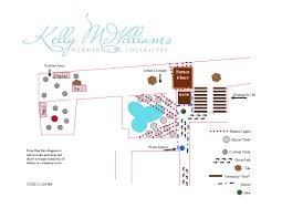 tidbits on weddings by destination planner u0026 designer kelly