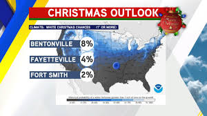 white here are the odds fort smith fayetteville news