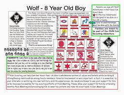 cub scout stuff cub scout wolf basics cub scouts pinterest