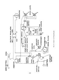 ez go golf cart wiring diagram carlplant