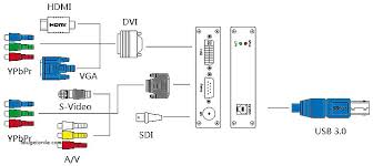 vga to av cable wiring diagram vga to av wiring diagram