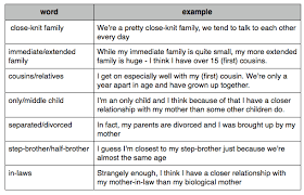 family vocabulary and exercises