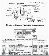 john deere la105 wiring diagram tamahuproject org