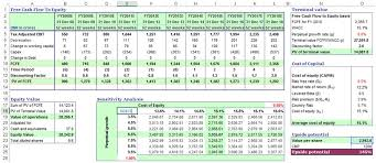 Discounted Flow Analysis Excel Template Sensitivity Analysis In Excel Template Exle Dcf Guide