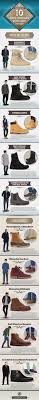 s boots style essential s boots guide infographic brogues chelsea and
