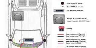 1998 dodge ram 1500 wiring diagram 2003 durango inside 2002