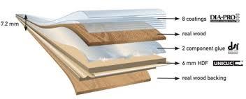 hardwood floor thickness superb laminate flooring cost of laminate