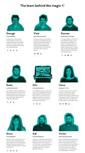 selling wordpress themes today an interview with pixelgrade