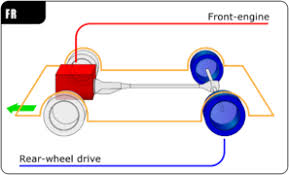 schematic wikipedia