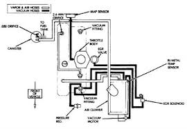 1989 jeep cherokee vacuum line diagram fixya