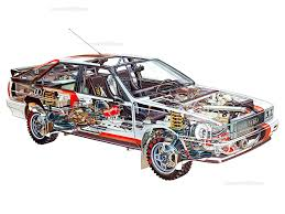 audi quattro audi all wheel drive explained awd cars 4x4 vehicles 4wd