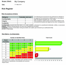 business assessment report template assessment reports