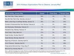 shrm 2016 schedules