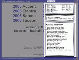 hyundai repair 2006 hyundai repair 2006 software download