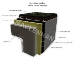 polyurea coating deck u0026 roof waterproofing