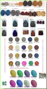 types of opal natural titanium coated drusy agate quartz druzy druze colors chart updated facebook google yahoo bing pinterest jpg