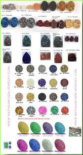 types of opal natural titanium coated drusy agate quartz druzy druze colors chart updated facebook google yahoo bing pinterest jpg