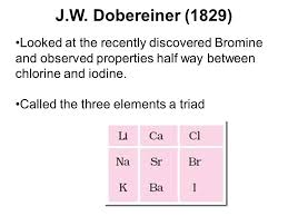 Bromine On The Periodic Table The History Of The Periodic Table Ppt Video Online Download