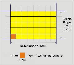 rechteck fläche berechnen messen und berechnen flächen