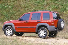 reviews on 2002 jeep liberty chrysler agrees to recall 2 7 million jeep grand liberty